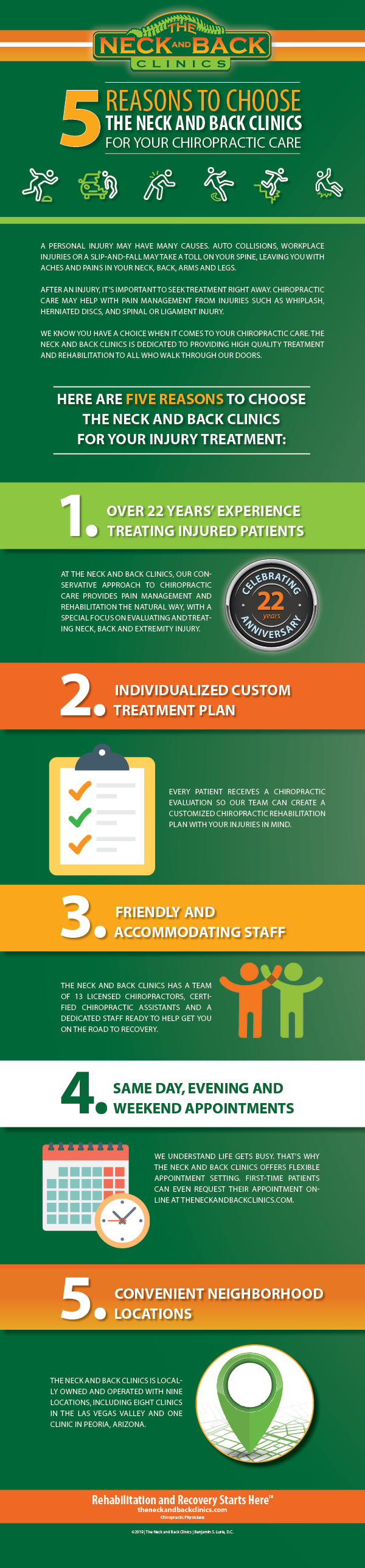 5 Reasons to Choose The Neck and Back Clinics